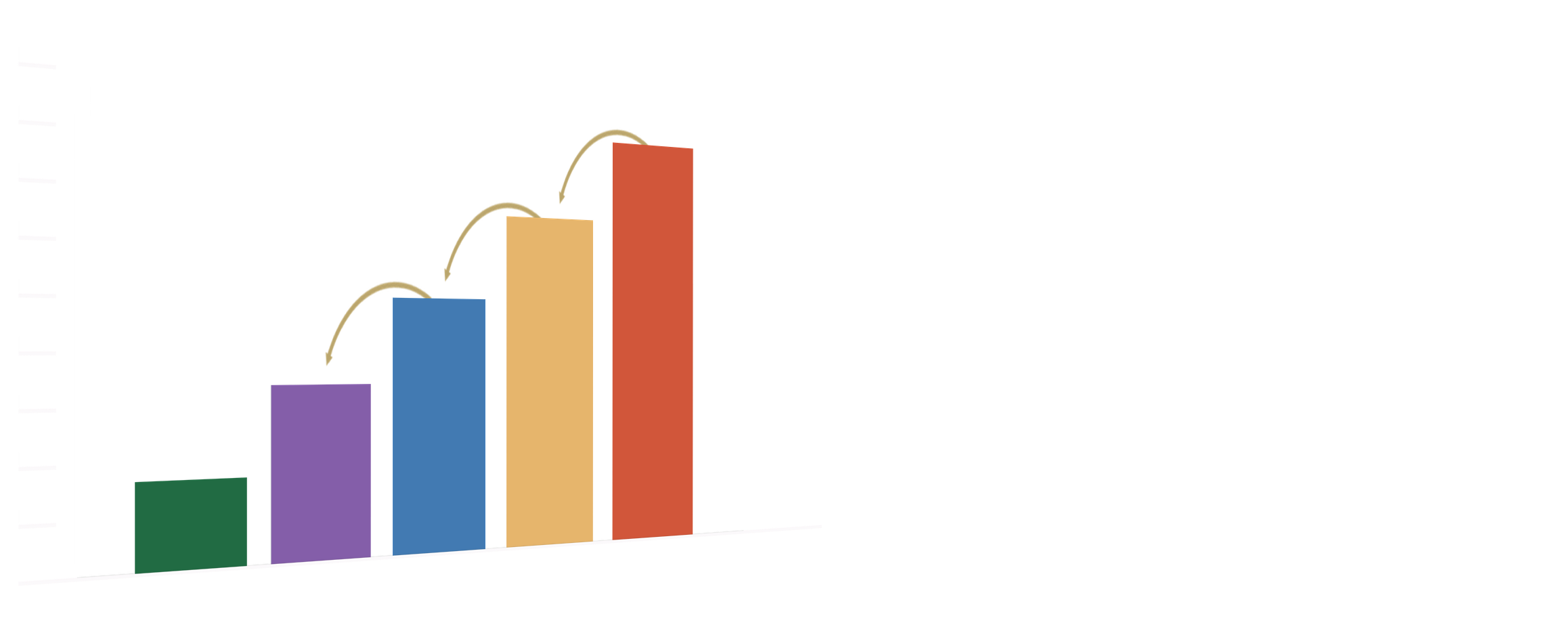 Saving time and eliminating waste